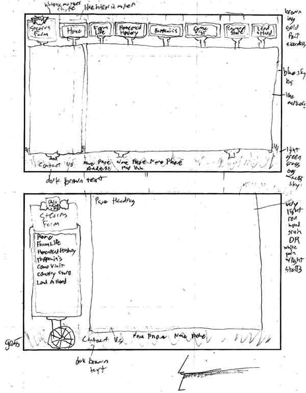 Stearns thematic wireframe 1