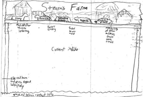 Stearns thematic wireframe 2