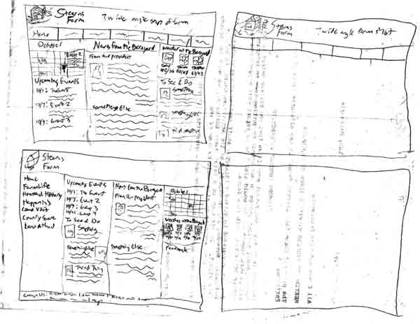 Stearns layout wireframe 1