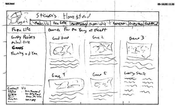 Stearns layout wireframe 3