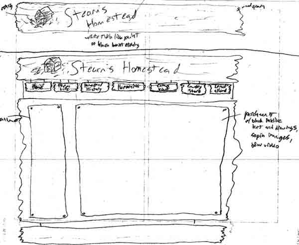 Stearns  thematic wireframe 5